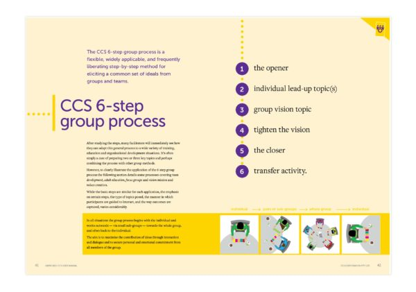 Unpacked: CCS User Manual sample page